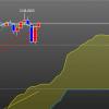 FX一目均衡表で分厚い雲が出たときのパターン
