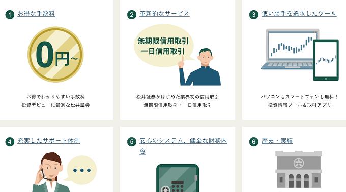 松井証券の株式取引特徴