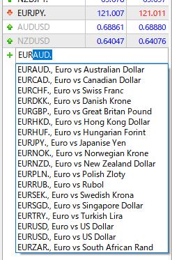 EUR銘柄一覧