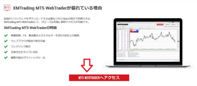 ウェブトレーダーの特徴画面