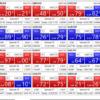 海外FX業者の週末クローズ時と早朝時と通常時の実質スプレッドを比較