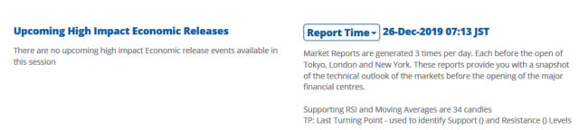 市場レポート