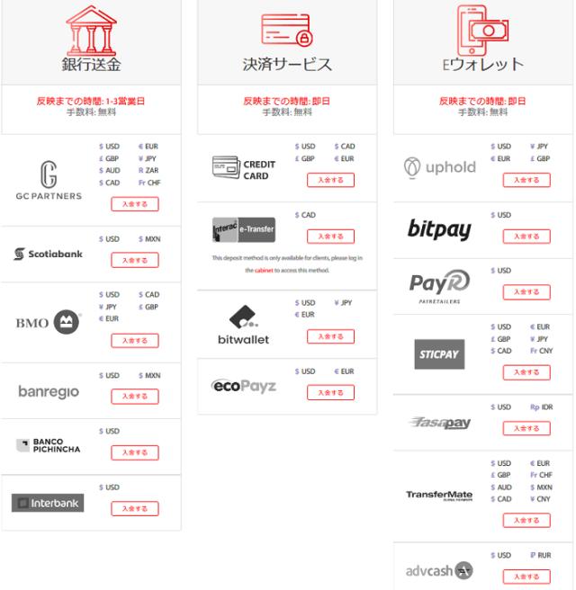 Tradeviewの入金手段17種類