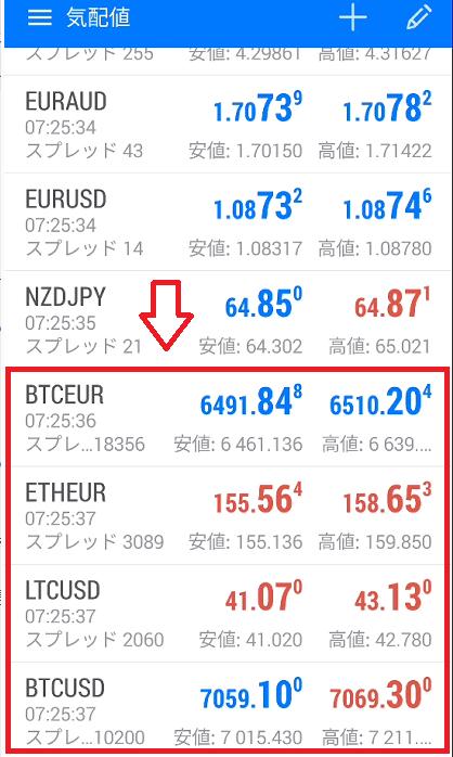 追加された仮想通貨の一覧