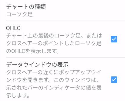 チャート・OHLC・データウィンドウ
