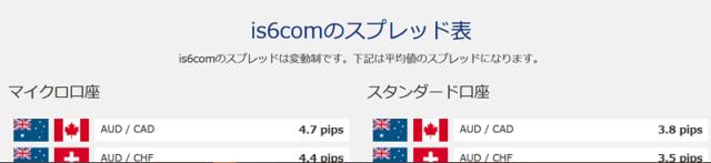 is6comのスプレッド