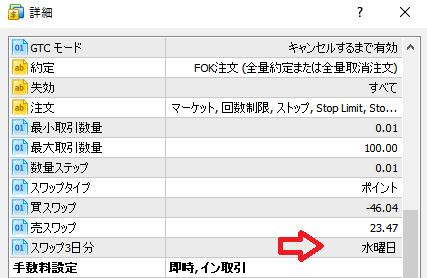 titanfxmt4の3日分スワップ付与確認