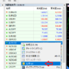 HotForexの取引時間(日本時間)とFX・CFDの取り扱い全銘柄一覧